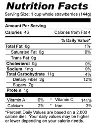 strawberry nutrition facts Strawberry Nutrition Facts